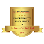 most-innovative-forex-broker-award